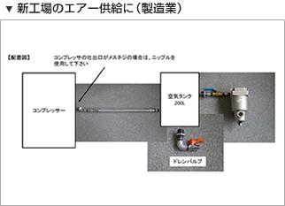 新工場のエアー供給に(製造業)