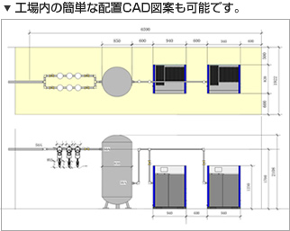 工場内の簡単な配置CAD図案も可能です。